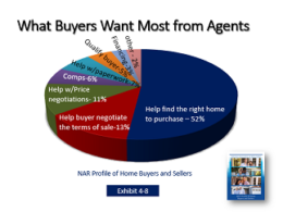 What buyers want from agents - soldbynat - Natasha Bazile